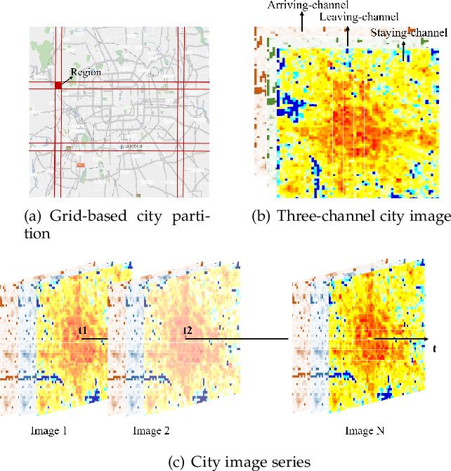 Figure 1 for UrbanRhythm: Revealing Urban Dynamics Hidden in Mobility Data