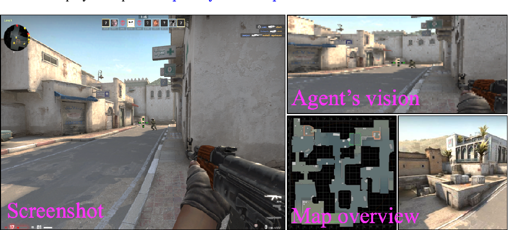 Figure 1 for Counter-Strike Deathmatch with Large-Scale Behavioural Cloning