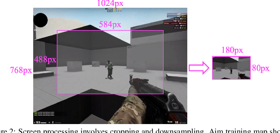 Figure 3 for Counter-Strike Deathmatch with Large-Scale Behavioural Cloning