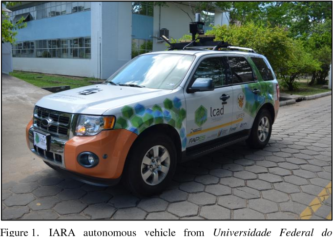 Figure 1 for Map Memorization and Forgetting in the IARA Autonomous Car