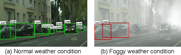 Figure 1 for Multi-level Domain Adaptive learning for Cross-Domain Detection