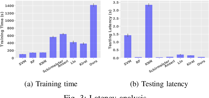 Figure 3 for Adversarial Representation Learning for Robust Patient-Independent Epileptic Seizure Detection
