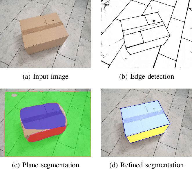 Figure 1 for Refined Plane Segmentation for Cuboid-Shaped Objects by Leveraging Edge Detection