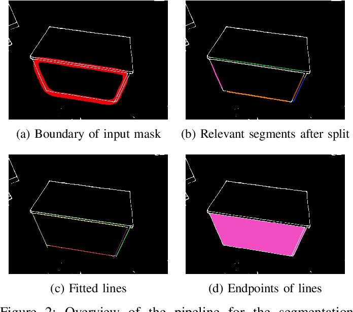 Figure 2 for Refined Plane Segmentation for Cuboid-Shaped Objects by Leveraging Edge Detection