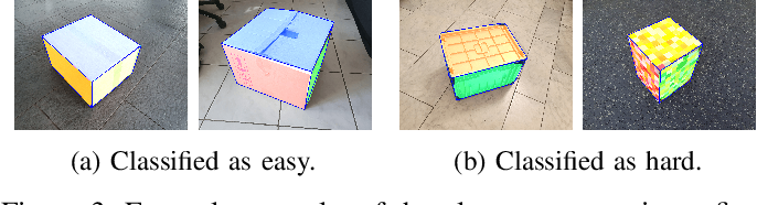 Figure 3 for Refined Plane Segmentation for Cuboid-Shaped Objects by Leveraging Edge Detection