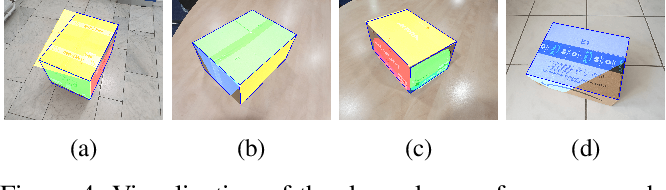 Figure 4 for Refined Plane Segmentation for Cuboid-Shaped Objects by Leveraging Edge Detection