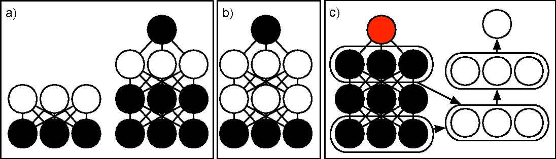 Figure 1 for Joint Training Deep Boltzmann Machines for Classification