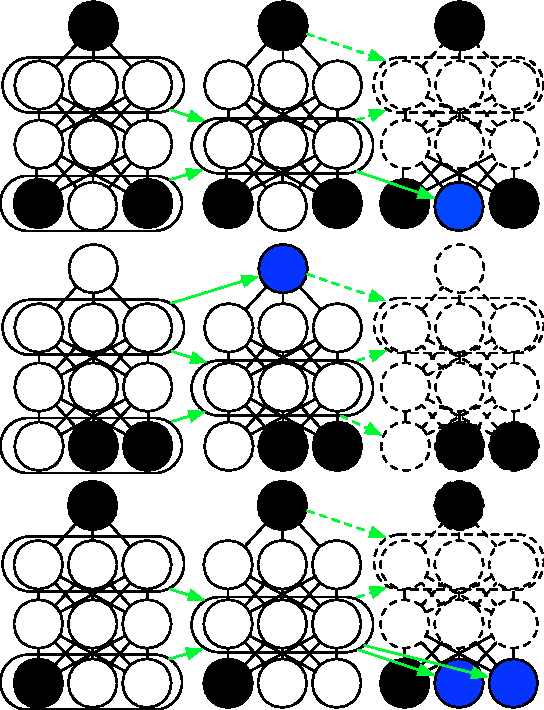 Figure 2 for Joint Training Deep Boltzmann Machines for Classification