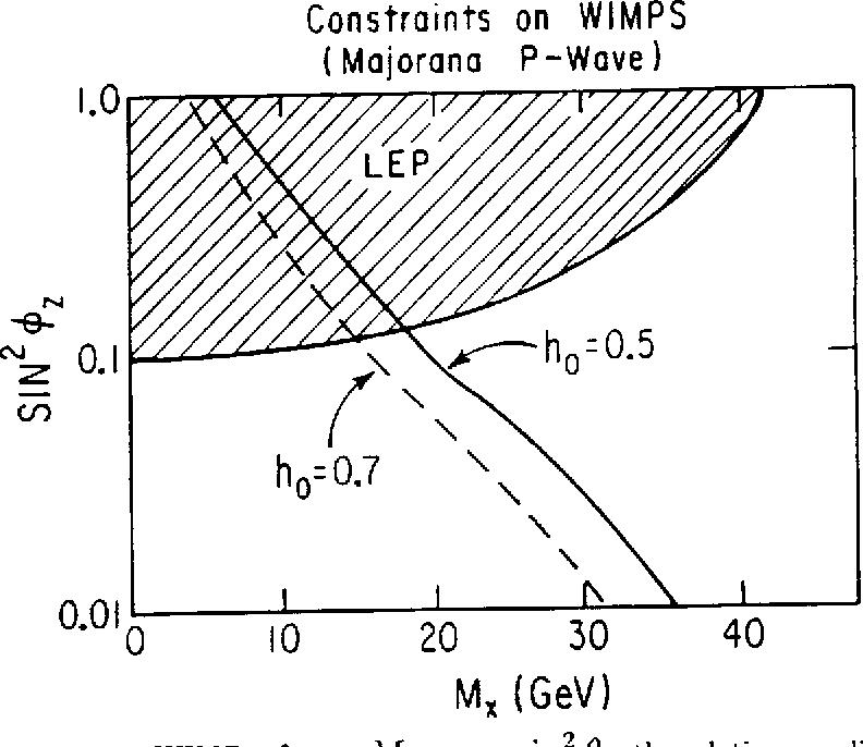Figure 6 From Fermi National Accelerator Laboratory Fermilab Con F91
