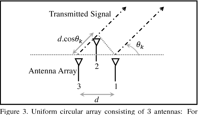 Figure 3 from Position Tracking for Virtual Reality Using