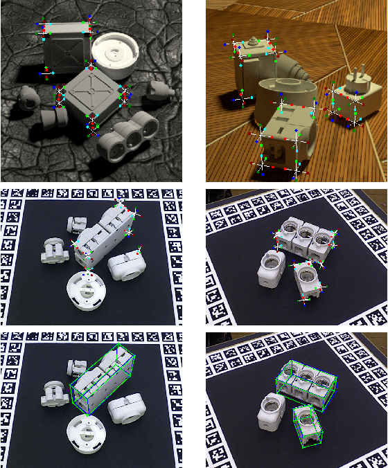 Figure 1 for CorNet: Generic 3D Corners for 6D Pose Estimation of New Objects without Retraining