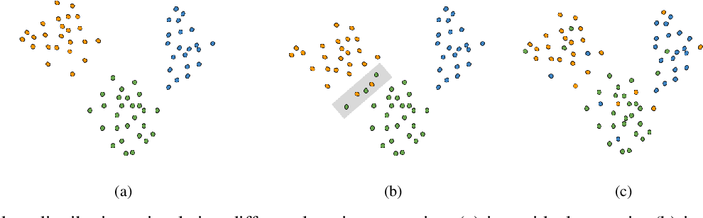 Figure 1 for A Unified Plug-and-Play Framework for Effective Data Denoising and Robust Abstention