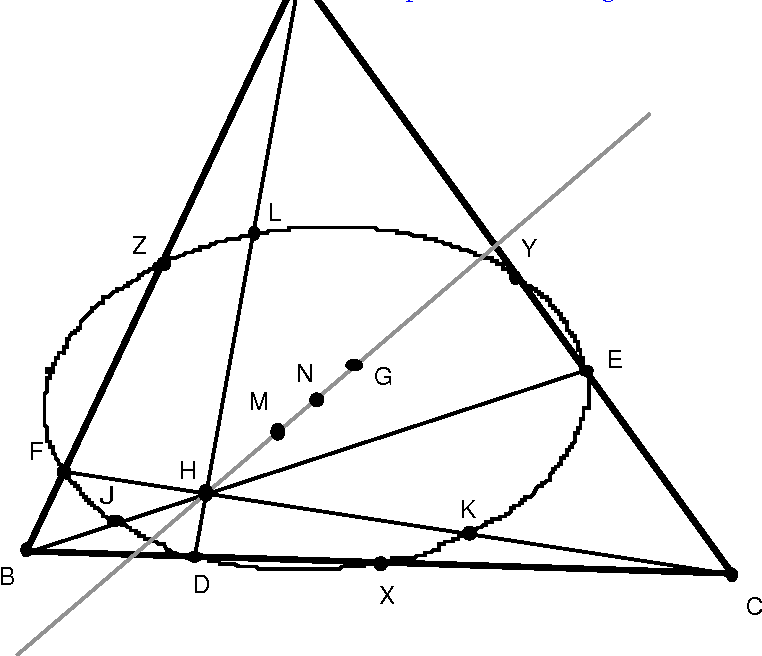 Figure 7 from A generalisation of the nine-point circle and