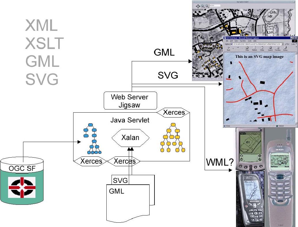 GENERALIZING XML-ENCODED SPATIAL DATA ON THE WEB - Semantic