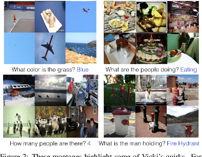 Figure 2 for It Takes Two to Tango: Towards Theory of AI's Mind