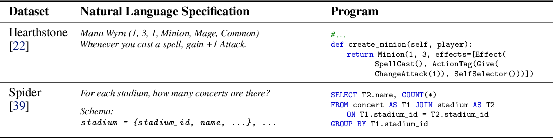 Figure 1 for Program Synthesis and Semantic Parsing with Learned Code Idioms