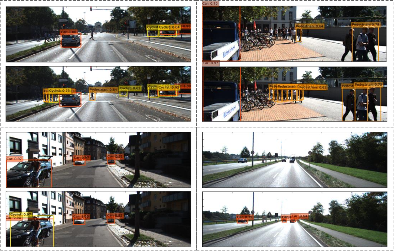 Figure 2 for MDCN: Multi-Scale, Deep Inception Convolutional Neural Networks for Efficient Object Detection