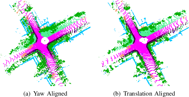 Figure 3 for SSC: Semantic Scan Context for Large-Scale Place Recognition