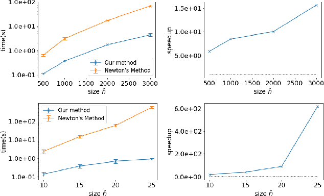 Figure 2 for Large Scale Learning of Agent Rationality in Two-Player Zero-Sum Games