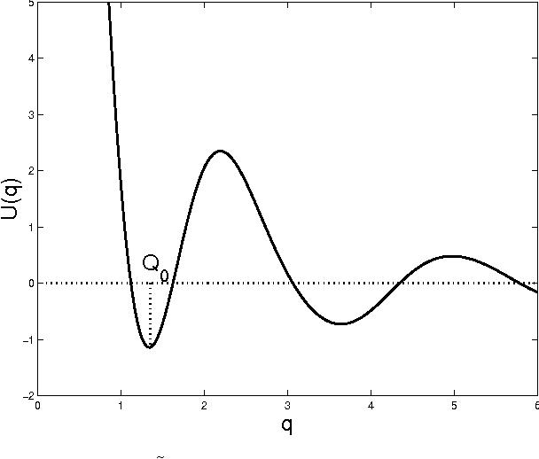 Figure 4 for Ocular dominance patterns in mammalian visual cortex: A wire length minimization approach