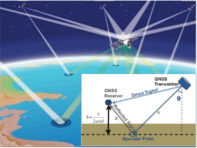 Figure 1 from Analysis of GNSS-R Altimetry for Mapping Ocean
