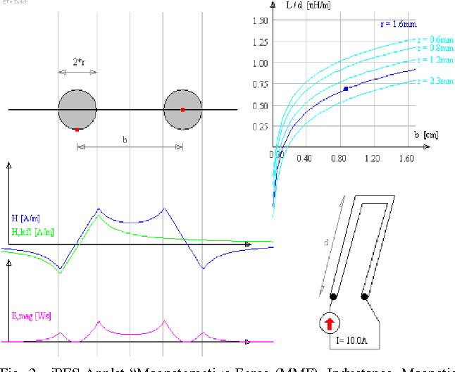 new circuit simulation applets for online education in power rh semanticscholar org circuit diagram tester circuit diagram app download