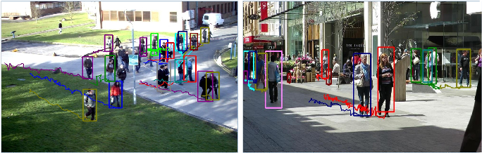 Figure 1 for Instance-Aware Representation Learning and Association for Online Multi-Person Tracking