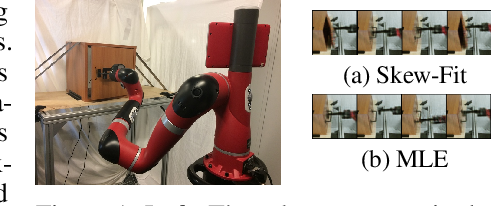 Figure 1 for Skew-Fit: State-Covering Self-Supervised Reinforcement Learning
