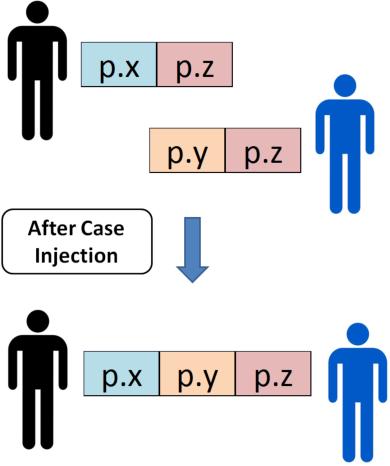 Figure 3 for Collaborative Evolution of 3D Models