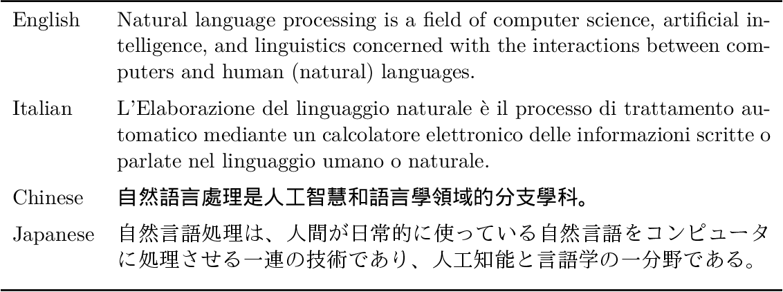 Figure 1 for Automatic Language Identification in Texts: A Survey