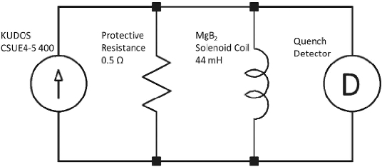 Excitation Test of Solenoid MgB2 Coil Under External Magnetic Field