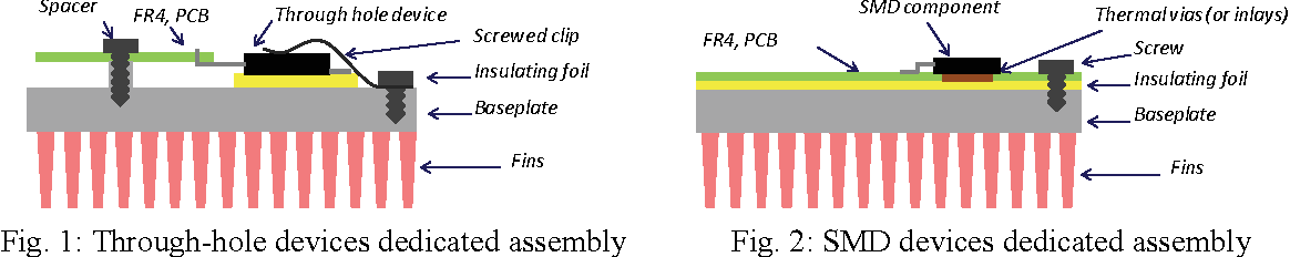 Thermal management of a low-cost 2kW solar inverter - Semantic Scholar