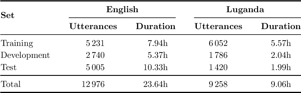 Figure 2 for Feature learning for efficient ASR-free keyword spotting in low-resource languages