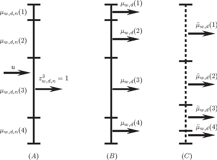 Figure 1 for Memory-Efficient Topic Modeling