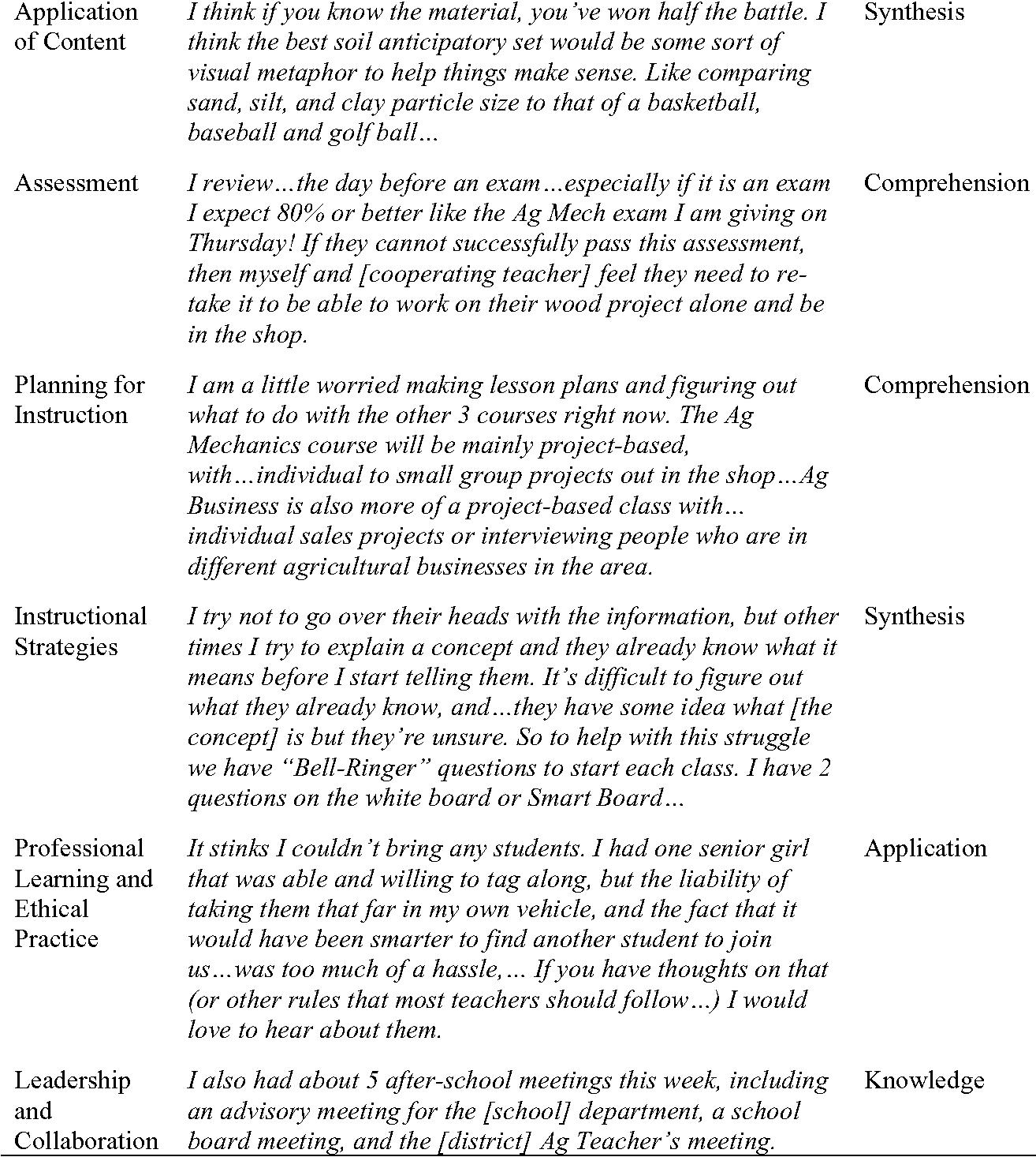 the essay typer