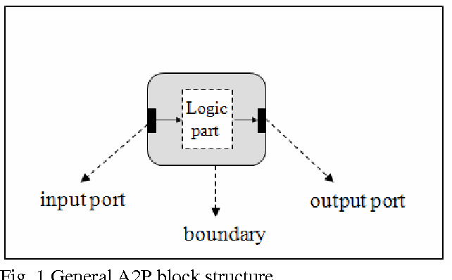 Qualitative and quantitative analysis of workflows based on the uml figure 1 ccuart Image collections