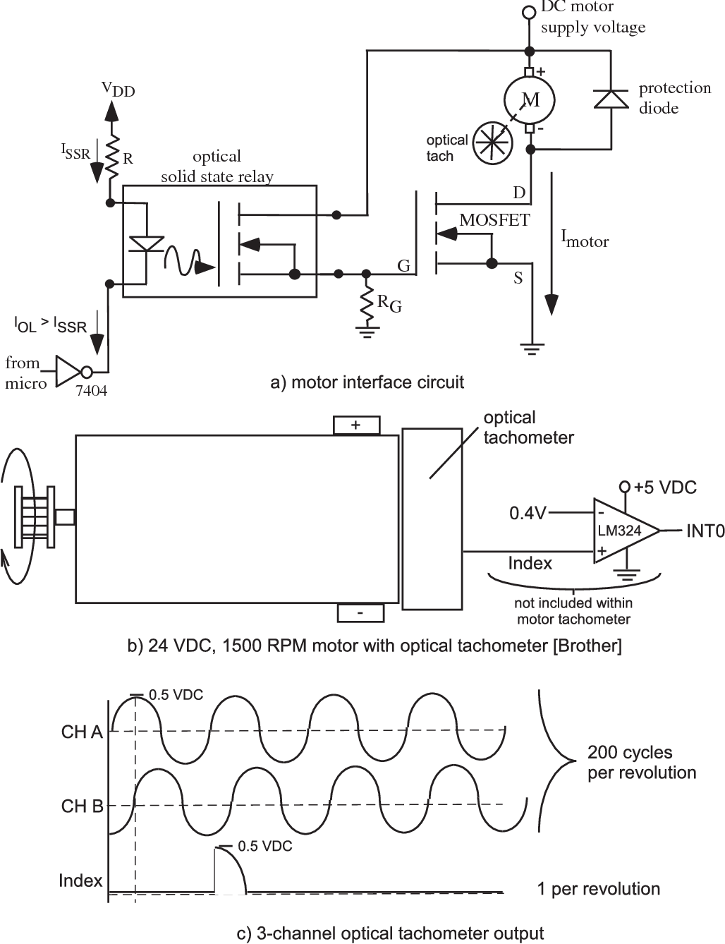 Embedded Systems Design With The Atmel Avr Microcontroller Part Ii Circuit Diagram To Interface Buzzer Semantic Scholar