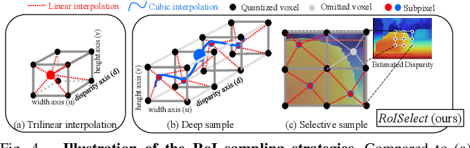 Figure 4 for Stereo Object Matching Network
