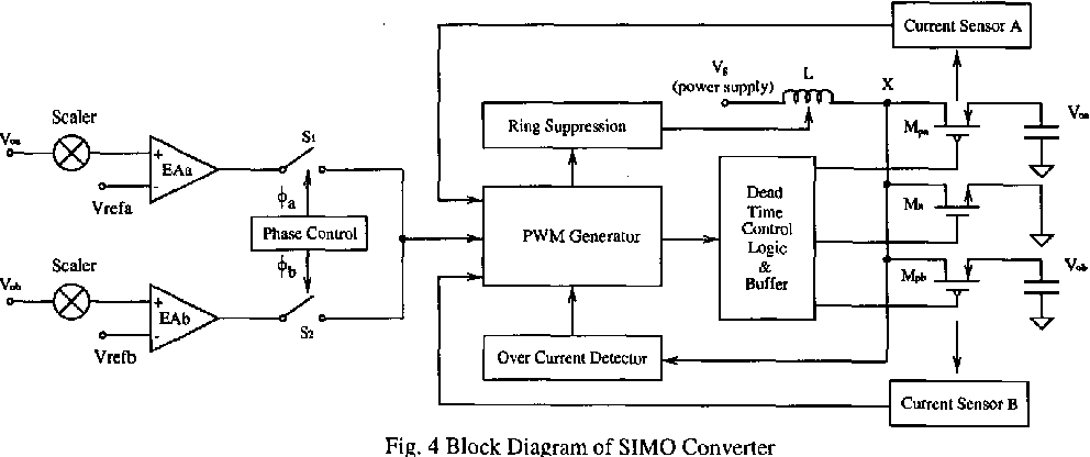 Figure 4 from a 18 v single inductor dual output switching 4 block diagram of simo converter ccuart Image collections