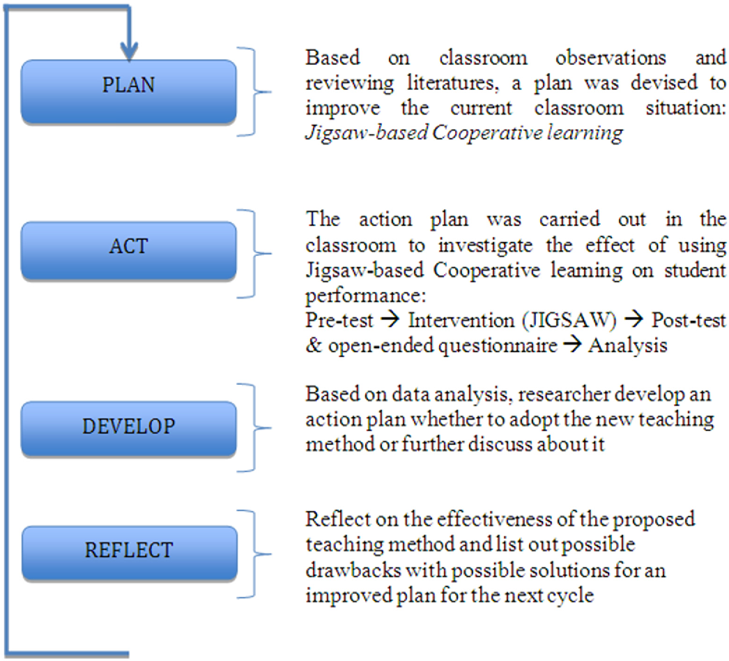 reflective classroom observation essays Main page essay examples classroom observation and reflection paper listed below are the following that relates to the teacher's classroom design teacher's educational goals i asked for the teachers educational goals and wasn't surprised that our goals shared some of the same objectives.