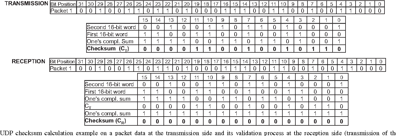 Figure 2 from Low complexity H 264 list decoder for enhanced quality