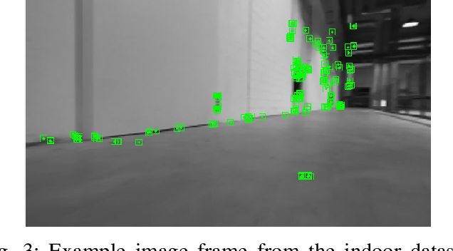 Figure 3 for Persistent Map Saving for Visual Localization for Autonomous Vehicles: An ORB-SLAM Extension