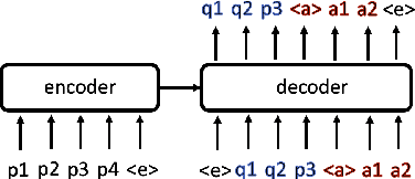 Figure 3 for Improving Factual Consistency of Abstractive Summarization via Question Answering