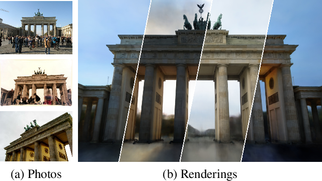 Figure 1 for NeRF in the Wild: Neural Radiance Fields for Unconstrained Photo Collections