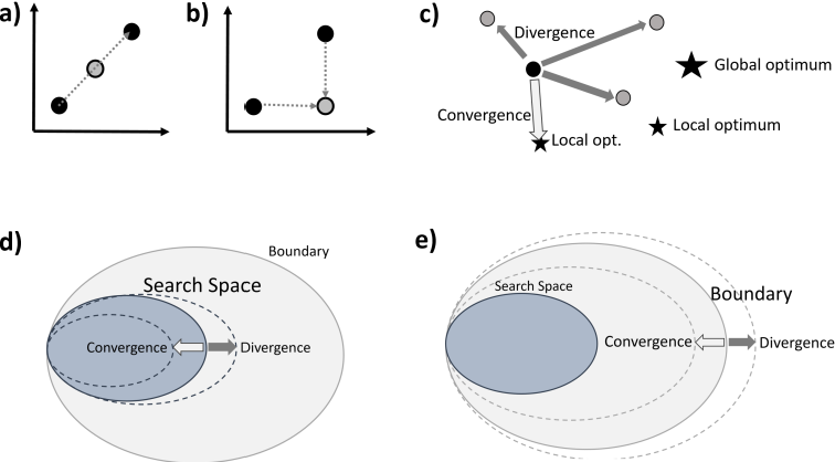 Figure 4 for Creativity of Deep Learning: Conceptualization and Assessment