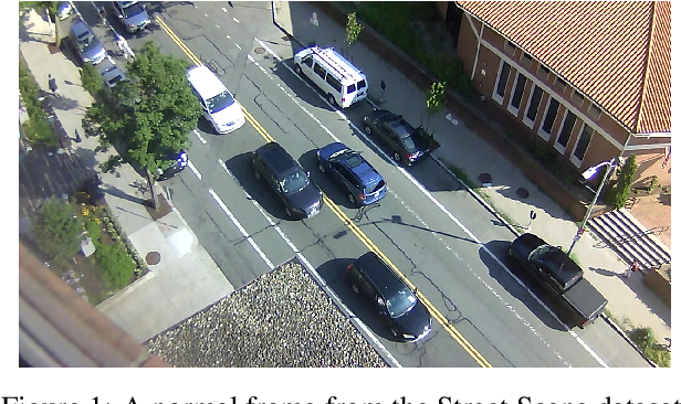 Figure 1 for Street Scene: A new dataset and evaluation protocol for video anomaly detection