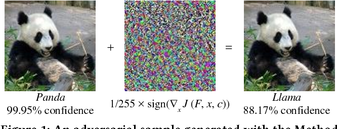 Figure 1 for Detecting Adversarial Image Examples in Deep Networks with Adaptive Noise Reduction