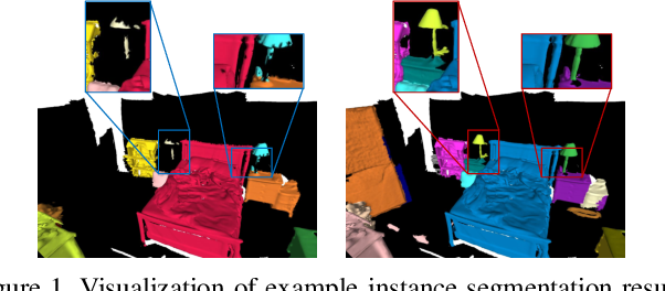 Figure 1 for Instance Segmentation in 3D Scenes using Semantic Superpoint Tree Networks