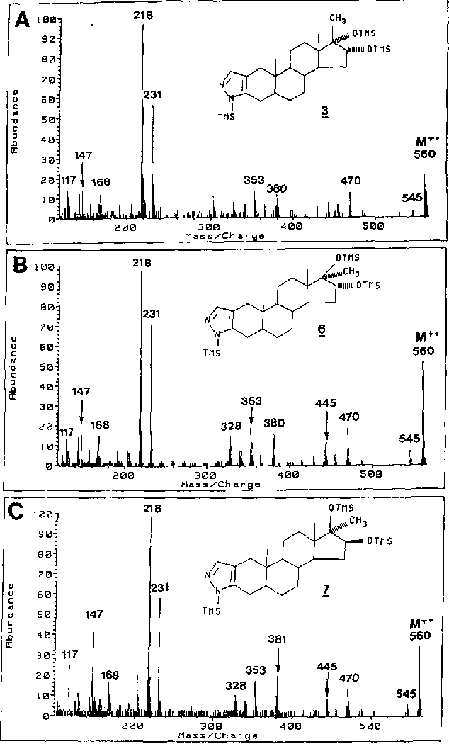 Studies on anabolic steroids  III  Detection and characterization of
