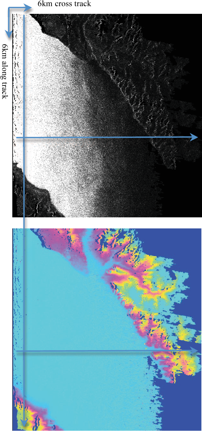 Fig. 2 magnitude (left) and height (right) images